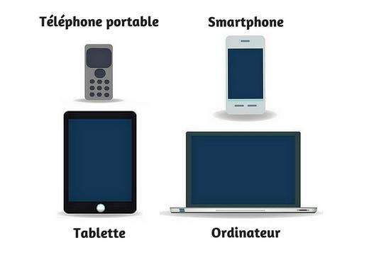 Devices pour Ubievent, plateforme web d'interactivité en réunion